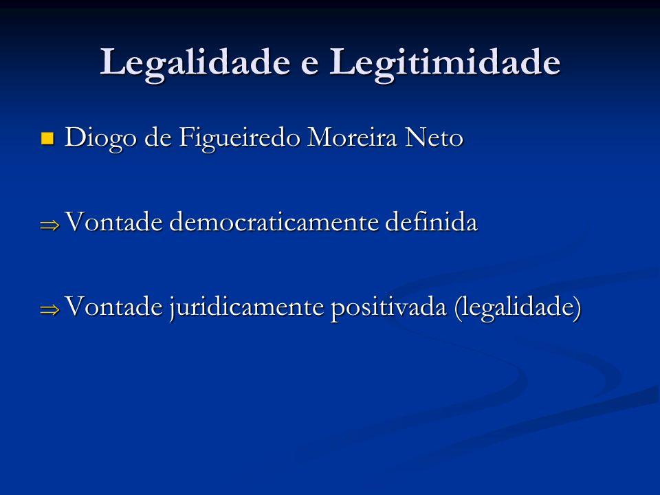 Legalidade e Legitimidade