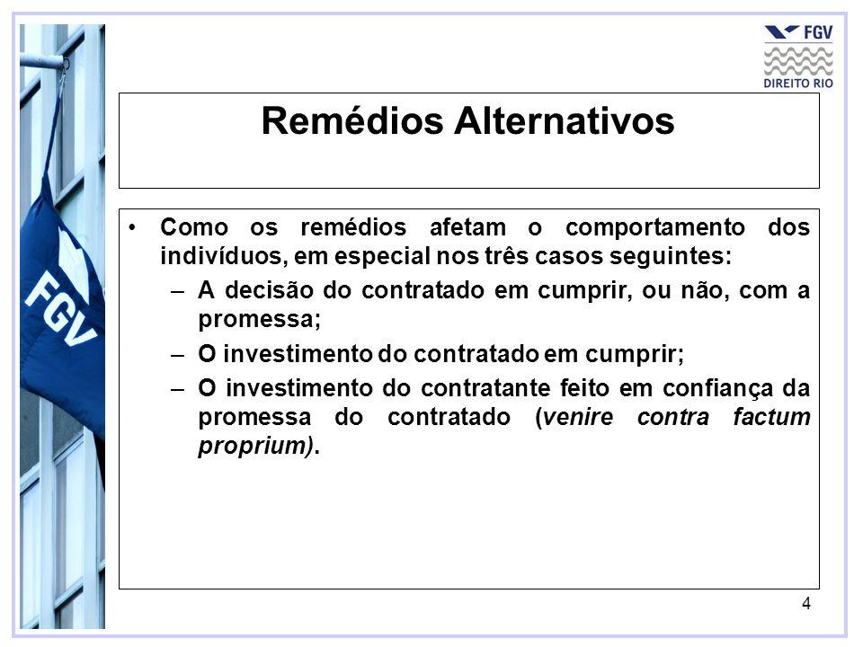 Remédios Alternativos