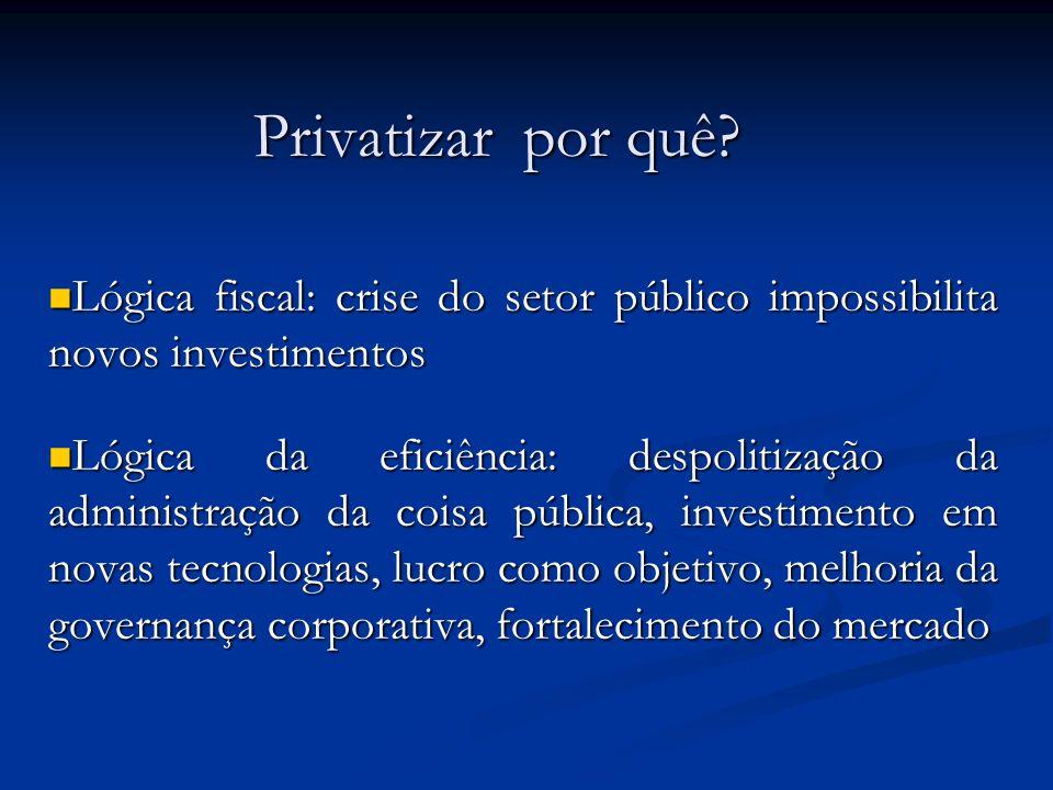 Privatizar por quê Lógica fiscal: crise do setor público impossibilita novos investimentos.