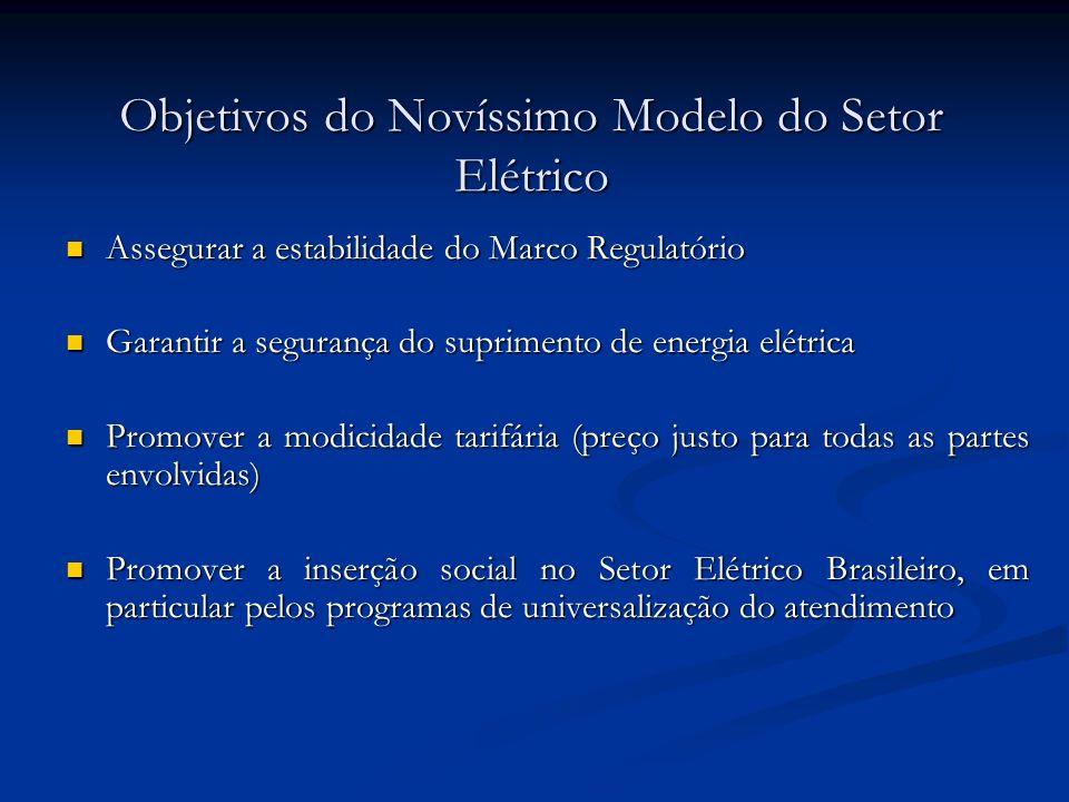 Objetivos do Novíssimo Modelo do Setor Elétrico