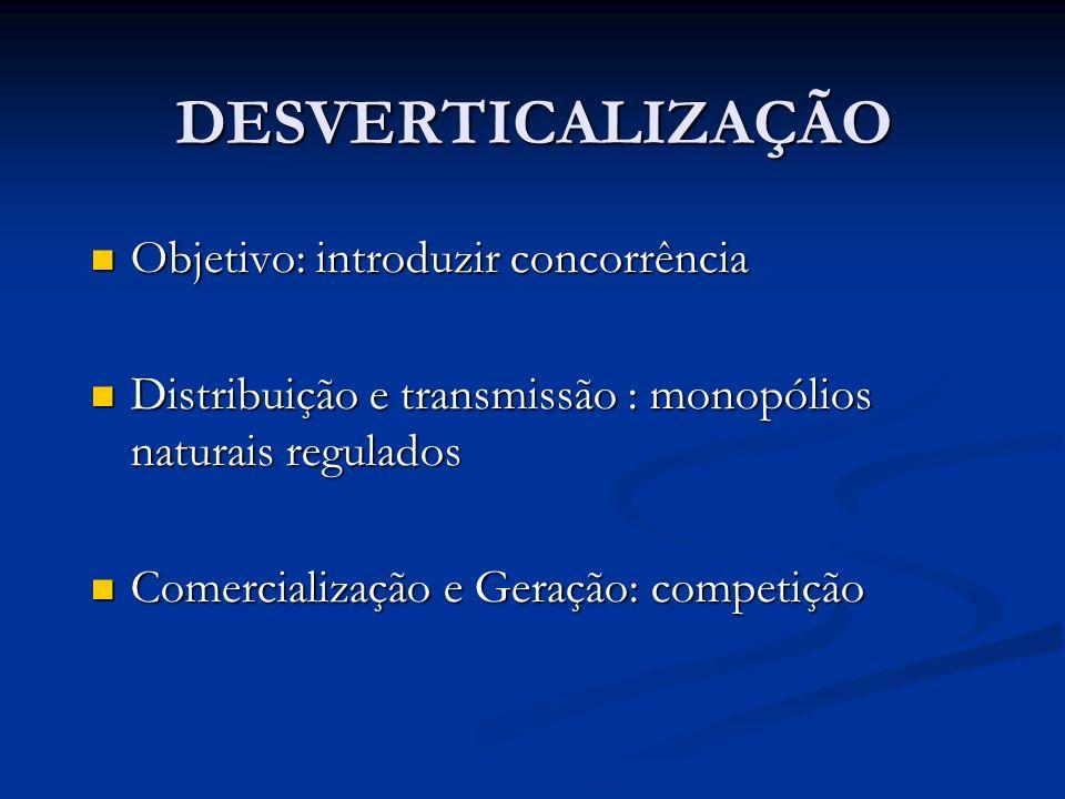 DESVERTICALIZAÇÃO Objetivo: introduzir concorrência