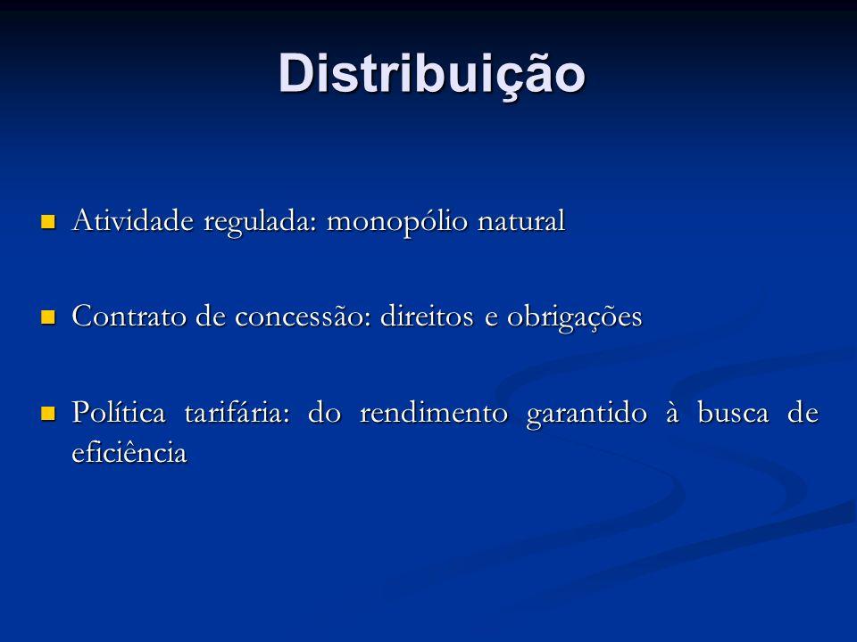Distribuição Atividade regulada: monopólio natural