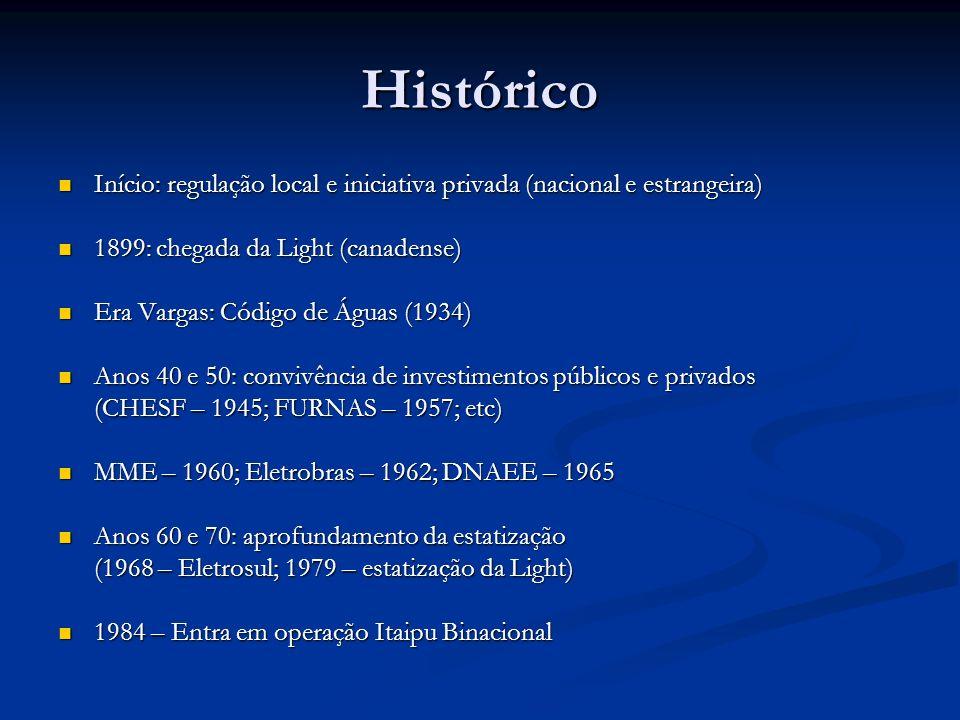 Histórico Início: regulação local e iniciativa privada (nacional e estrangeira) 1899: chegada da Light (canadense)