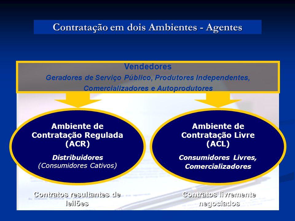 Contratação em dois Ambientes - Agentes