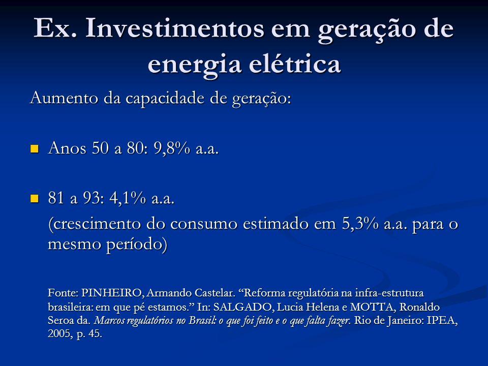Ex. Investimentos em geração de energia elétrica