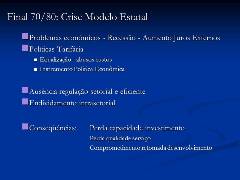 Final 70/80: Crise Modelo Estatal