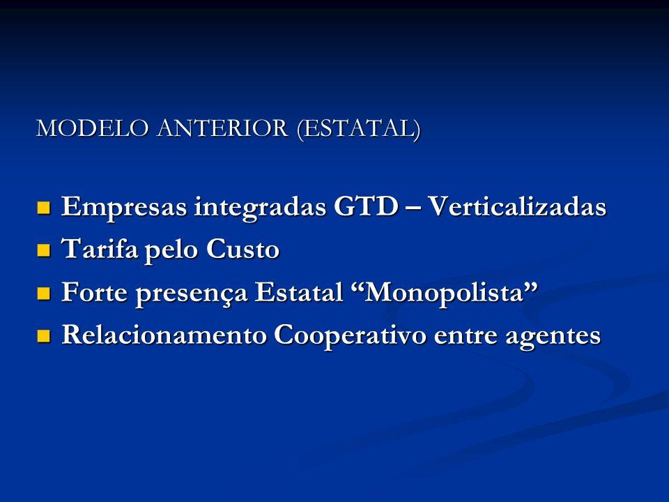 Empresas integradas GTD – Verticalizadas Tarifa pelo Custo