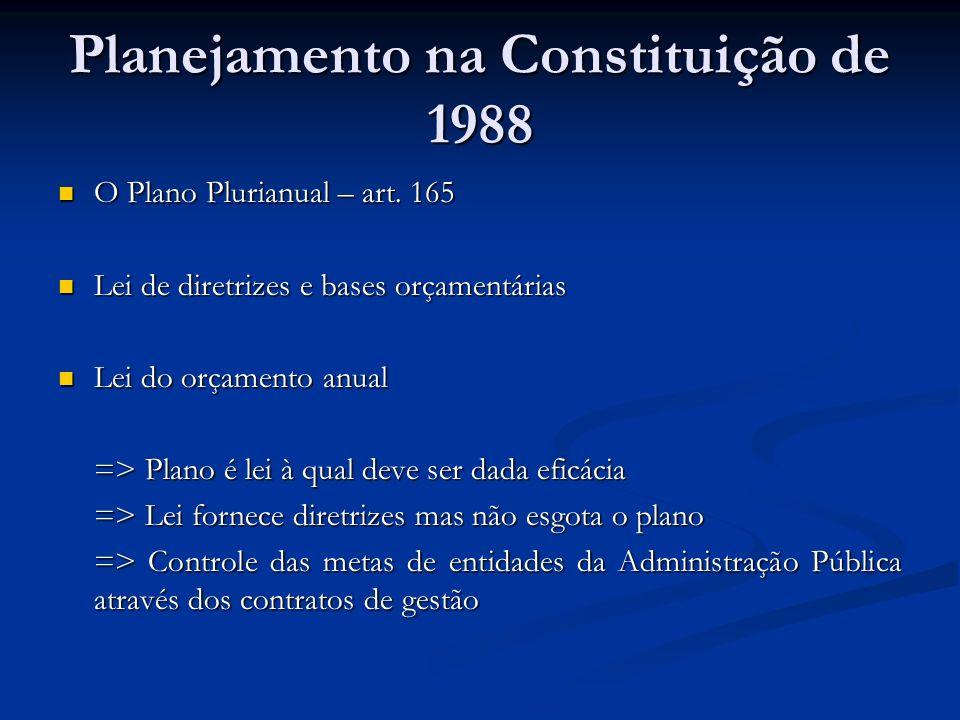 Planejamento na Constituição de 1988