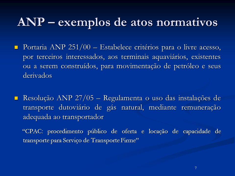 ANP – exemplos de atos normativos