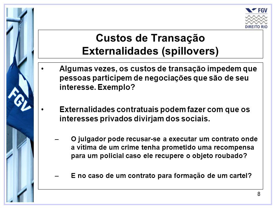 Custos de Transação Externalidades (spillovers)