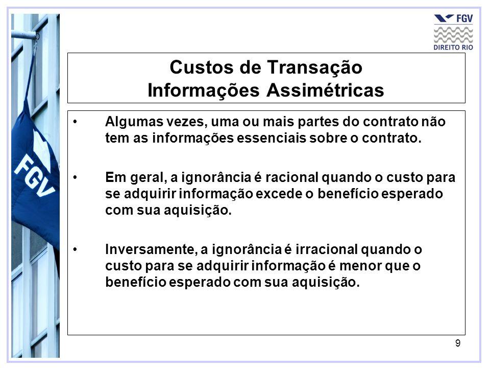 Custos de Transação Informações Assimétricas