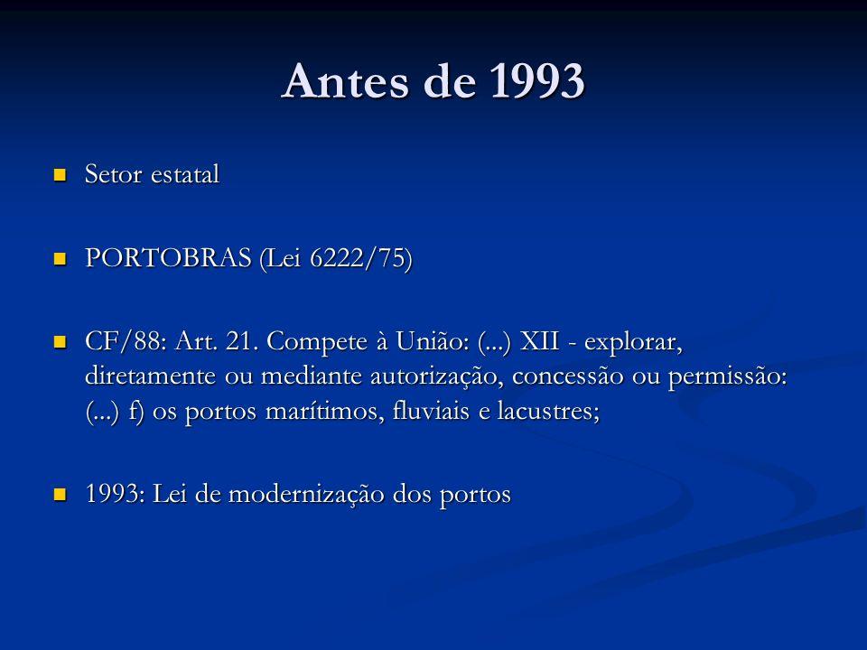 Antes de 1993 Setor estatal PORTOBRAS (Lei 6222/75)