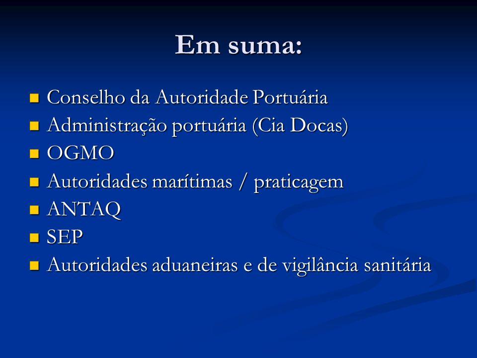 Em suma: Conselho da Autoridade Portuária