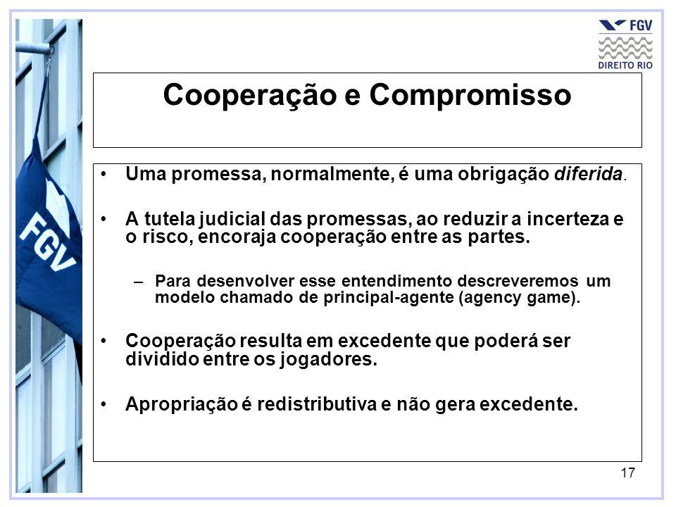 Cooperação e Compromisso