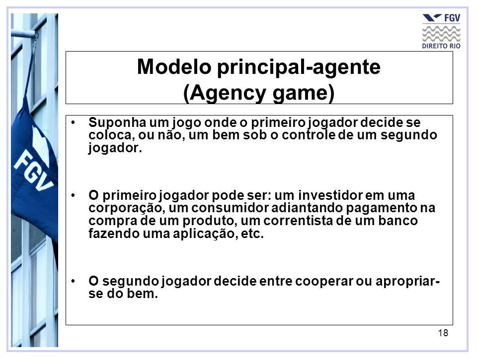 Modelo principal-agente (Agency game)