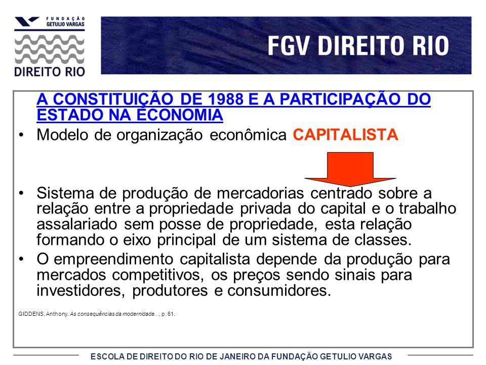 Modelo de organização econômica CAPITALISTA