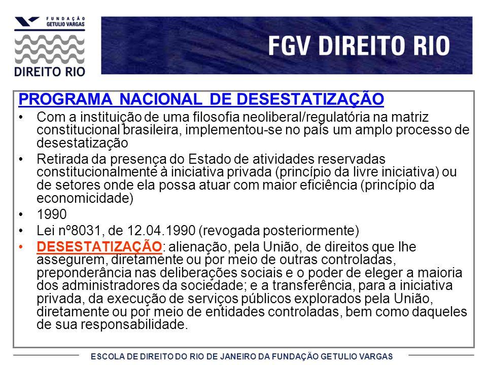PROGRAMA NACIONAL DE DESESTATIZAÇÃO