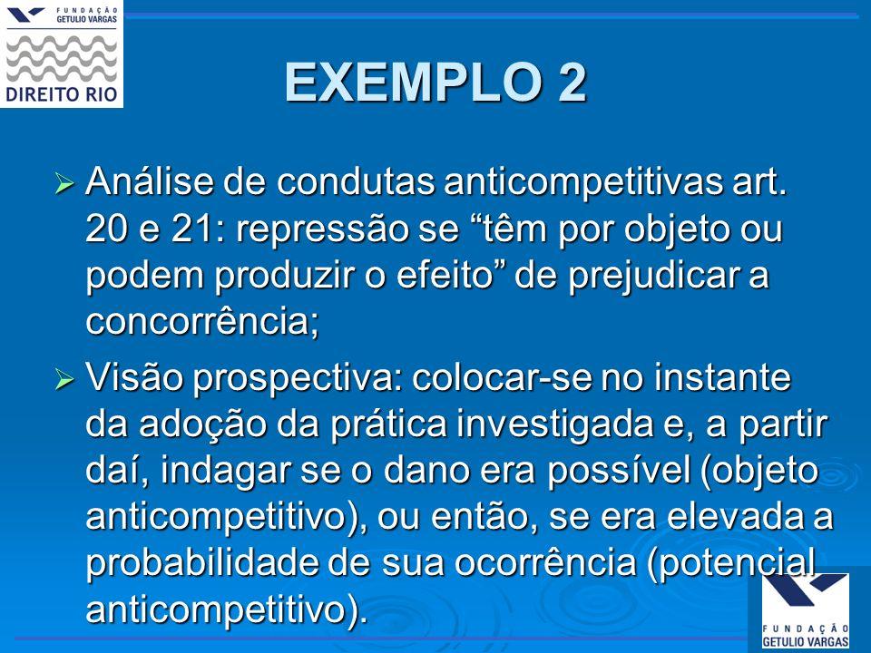 EXEMPLO 2 Análise de condutas anticompetitivas art. 20 e 21: repressão se têm por objeto ou podem produzir o efeito de prejudicar a concorrência;