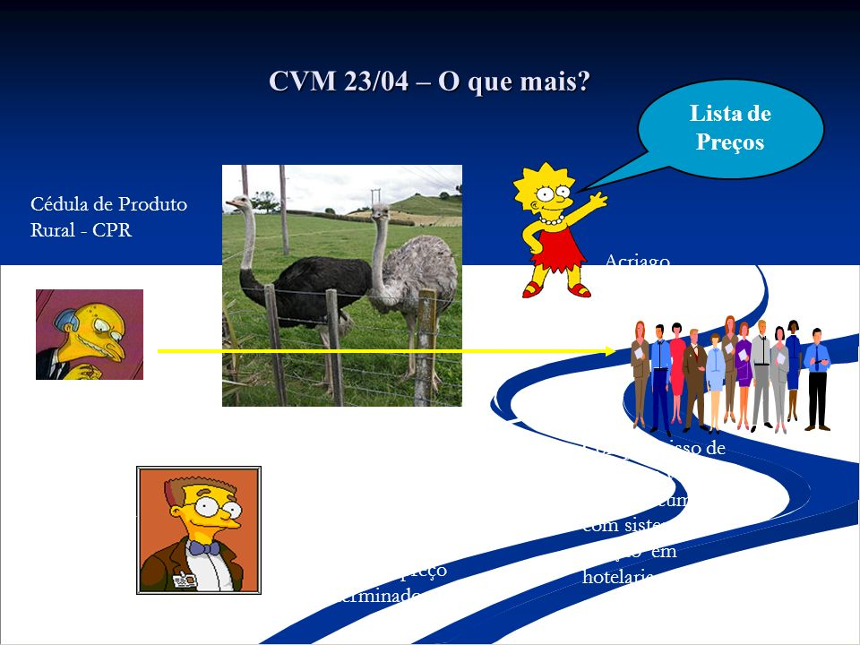 CVM 23/04 – O que mais Lista de Preços Cédula de Produto Rural - CPR