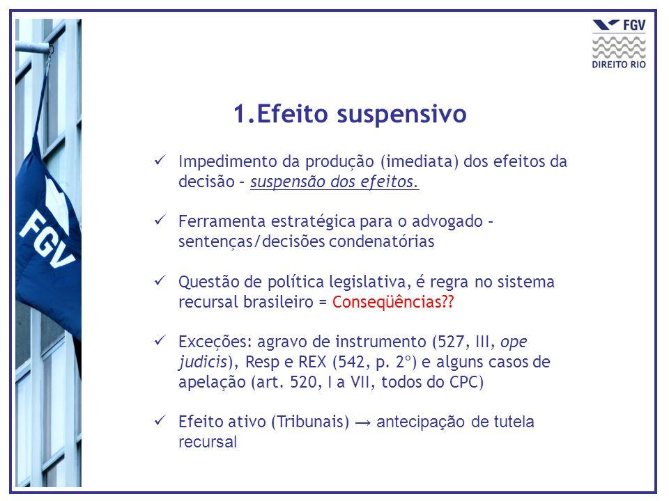 Efeito suspensivo Impedimento da produção (imediata) dos efeitos da decisão – suspensão dos efeitos.