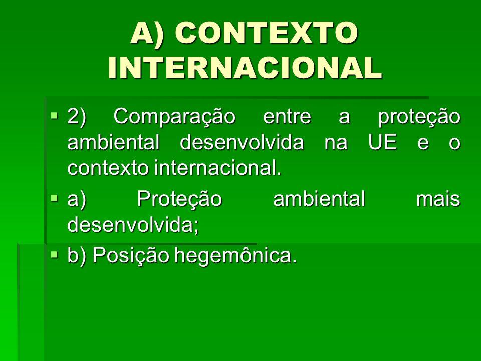 A) CONTEXTO INTERNACIONAL