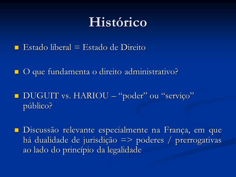 Histórico Estado liberal = Estado de Direito