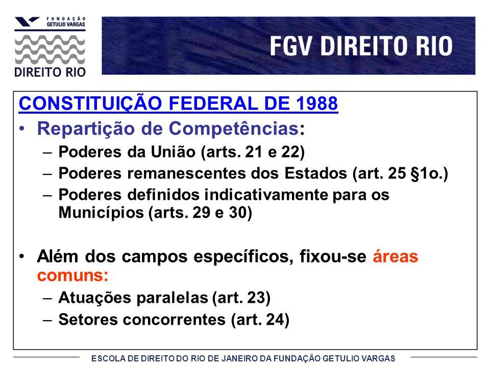 CONSTITUIÇÃO FEDERAL DE 1988 Repartição de Competências: