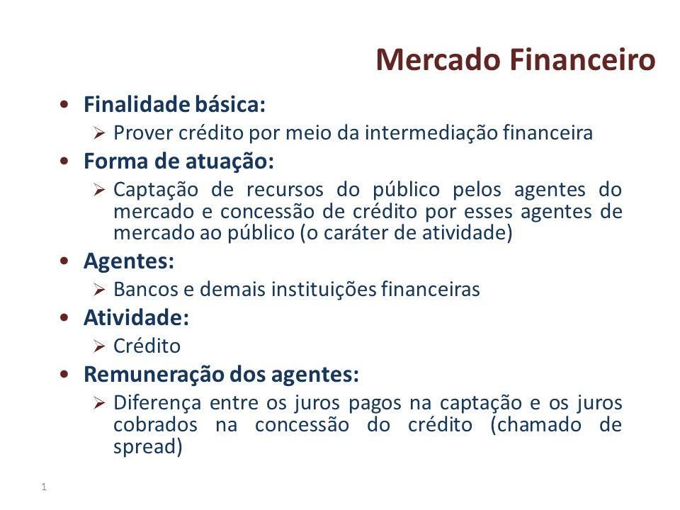 Mercado Financeiro Finalidade básica: Forma de atuação: Agentes: