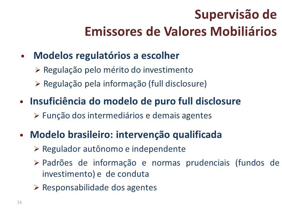 Supervisão de Emissores de Valores Mobiliários