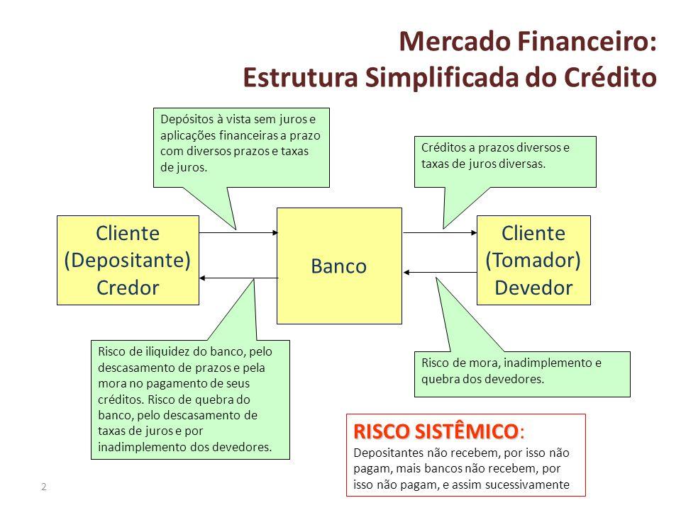 Mercado Financeiro: Estrutura Simplificada do Crédito