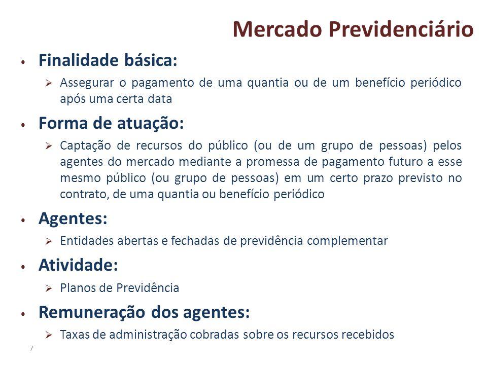 Mercado Previdenciário