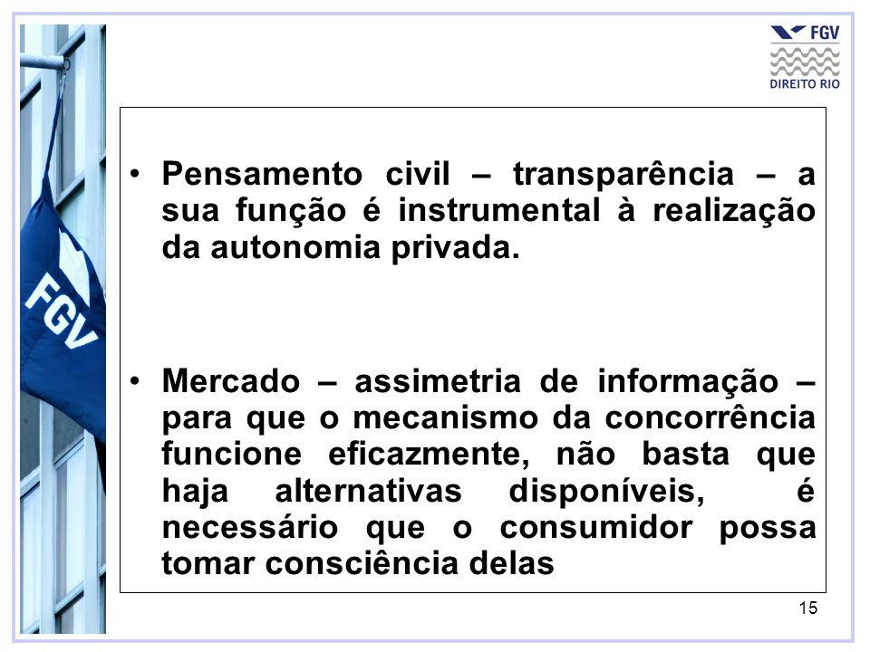 Pensamento civil – transparência – a sua função é instrumental à realização da autonomia privada.