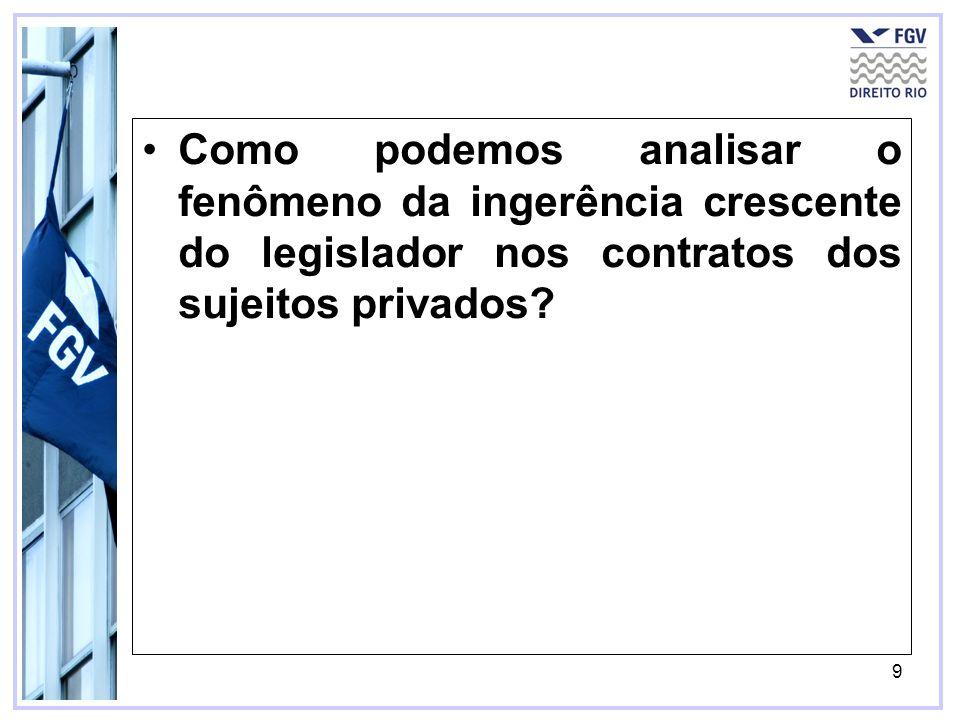 Como podemos analisar o fenômeno da ingerência crescente do legislador nos contratos dos sujeitos privados