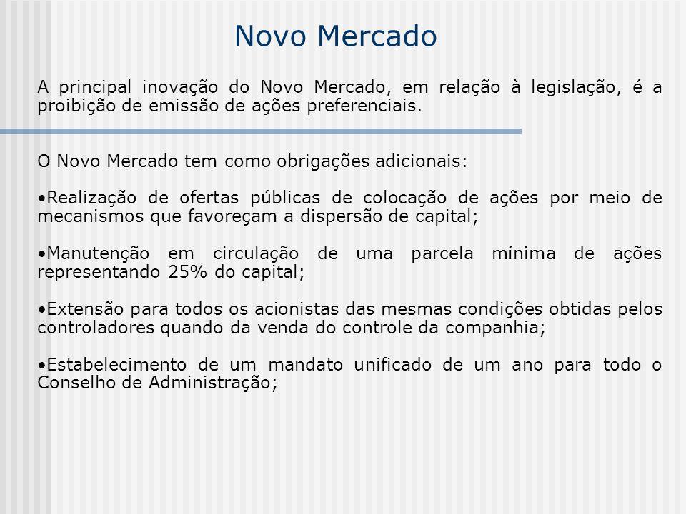 Novo Mercado A principal inovação do Novo Mercado, em relação à legislação, é a proibição de emissão de ações preferenciais.