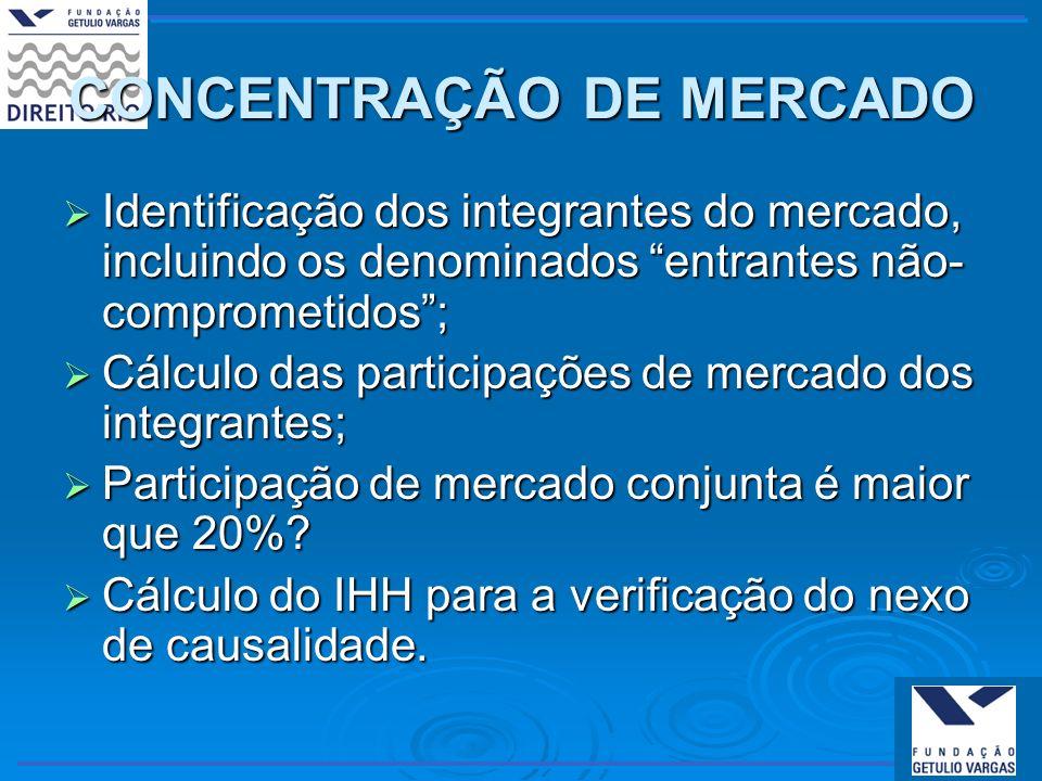 CONCENTRAÇÃO DE MERCADO