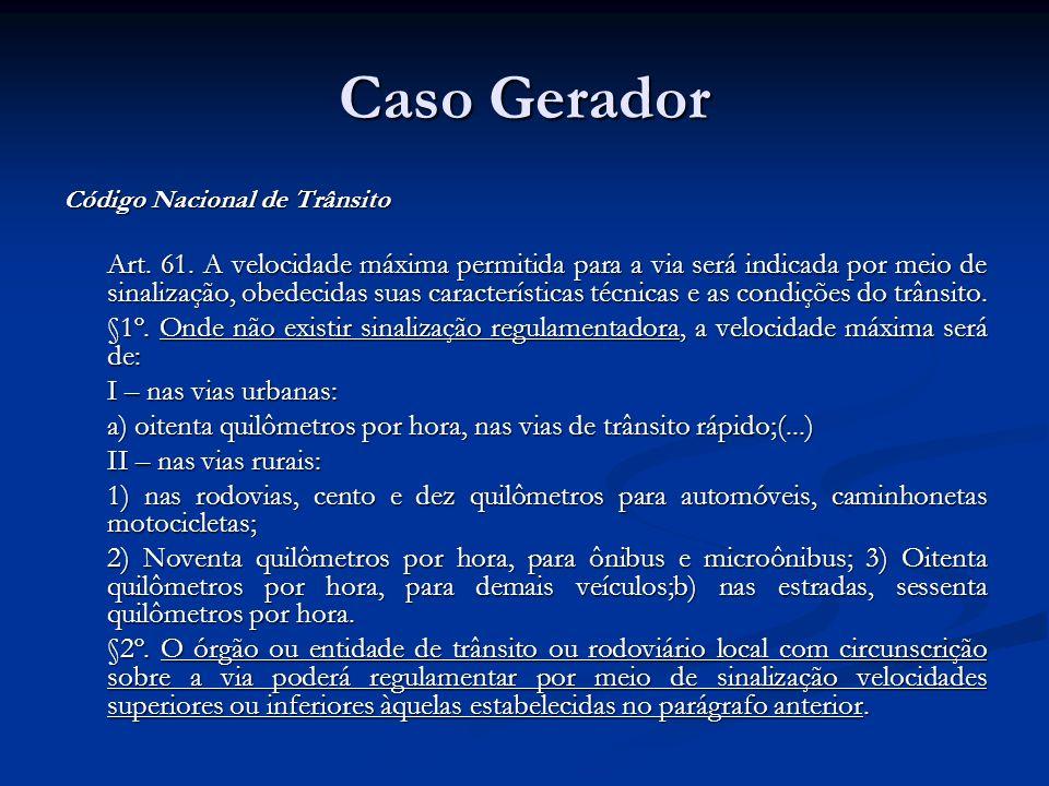 Caso Gerador Código Nacional de Trânsito.