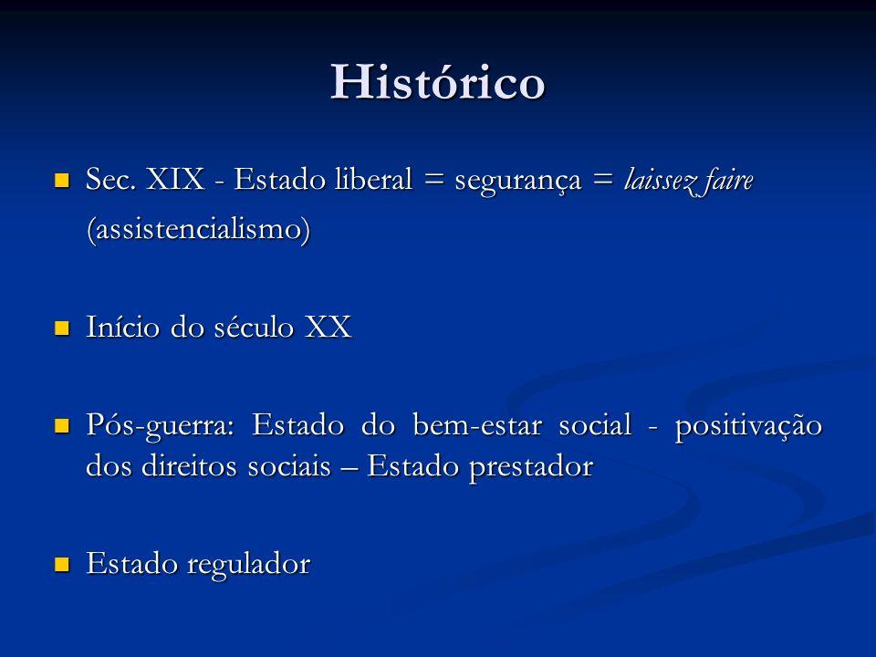 Histórico Sec. XIX - Estado liberal = segurança = laissez faire