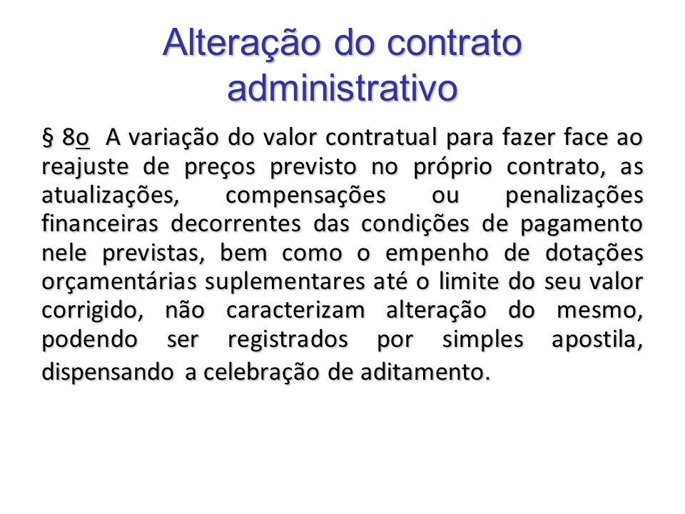 Alteração do contrato administrativo