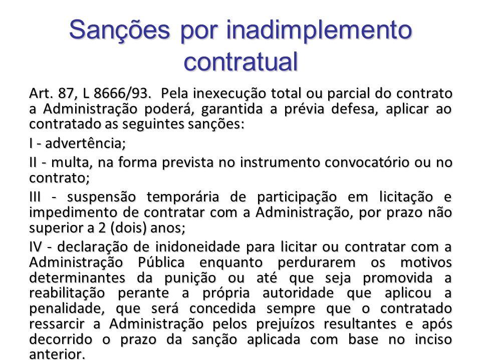 Sanções por inadimplemento contratual