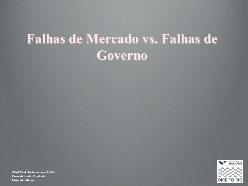 Falhas de Mercado vs. Falhas de Governo