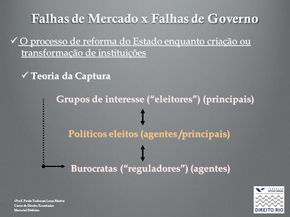 Falhas de Mercado x Falhas de Governo