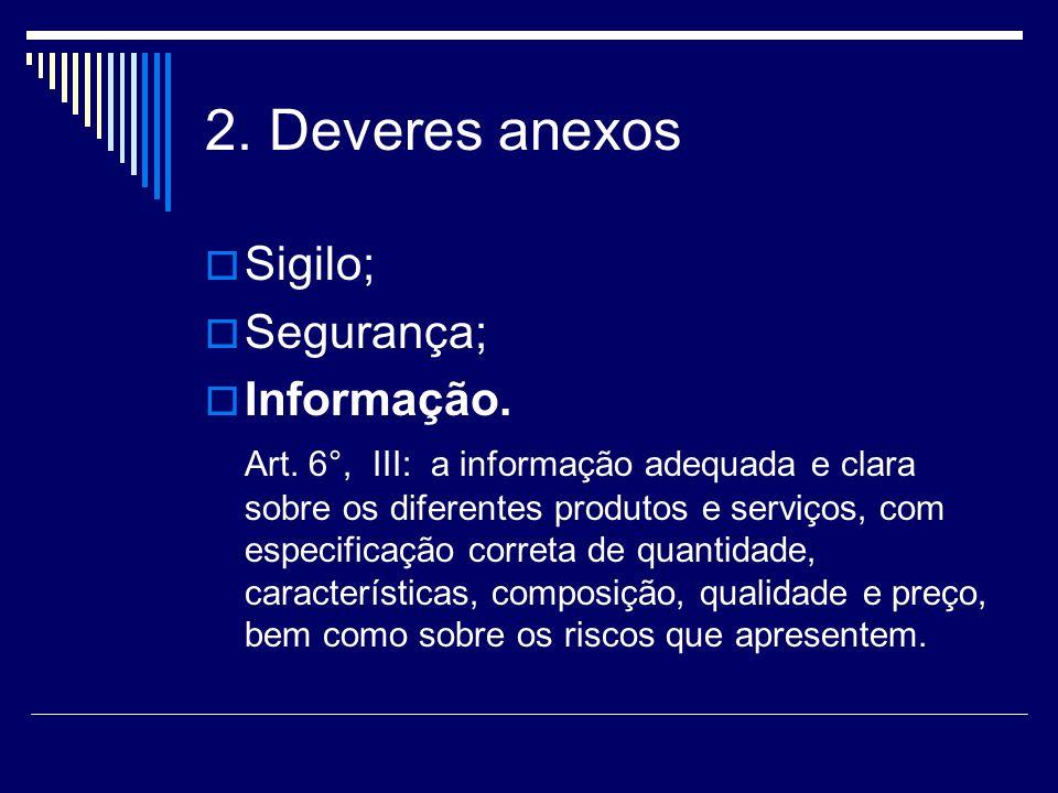 2. Deveres anexos Sigilo; Segurança; Informação.