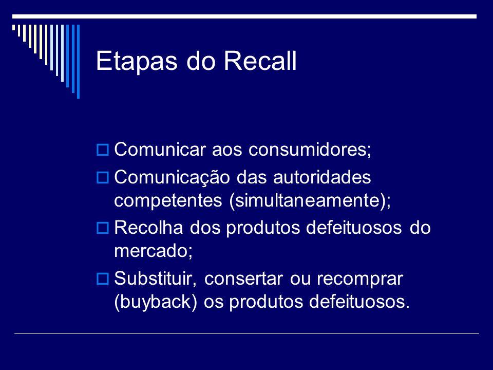 Etapas do Recall Comunicar aos consumidores;