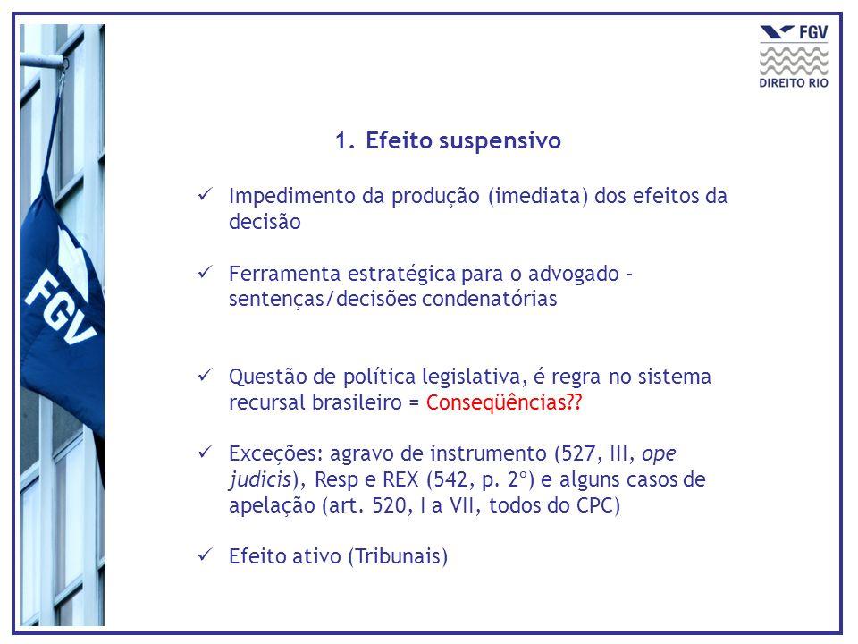 Efeito suspensivo Impedimento da produção (imediata) dos efeitos da decisão.