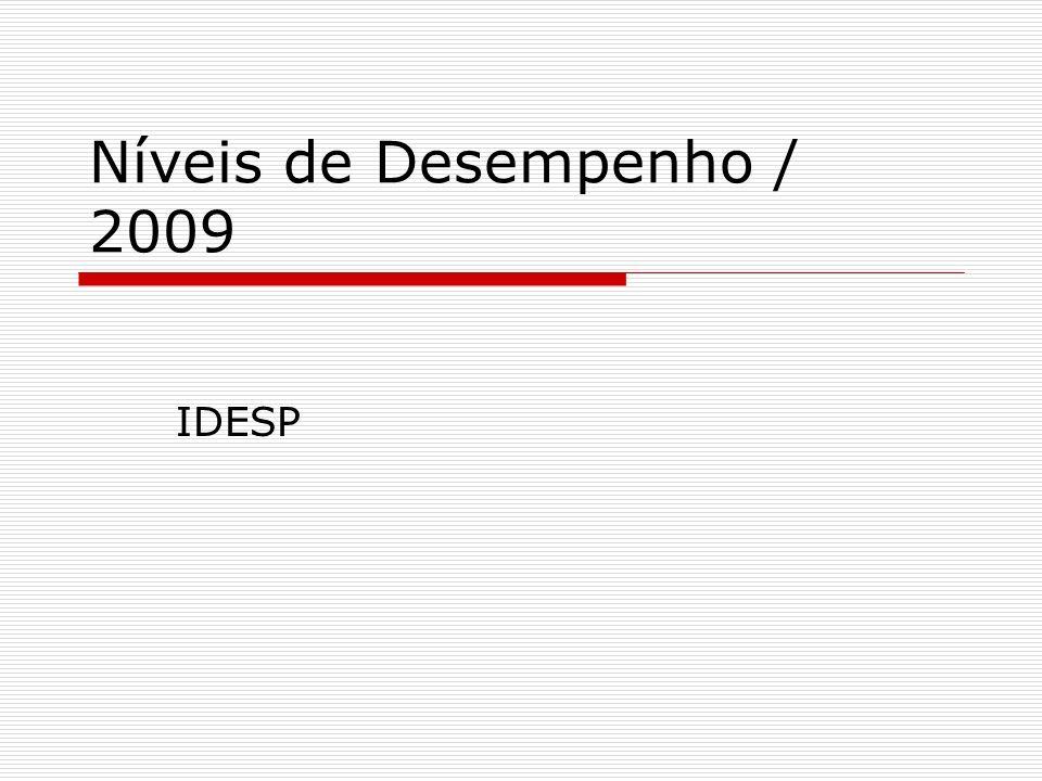 Níveis de Desempenho / 2009 IDESP