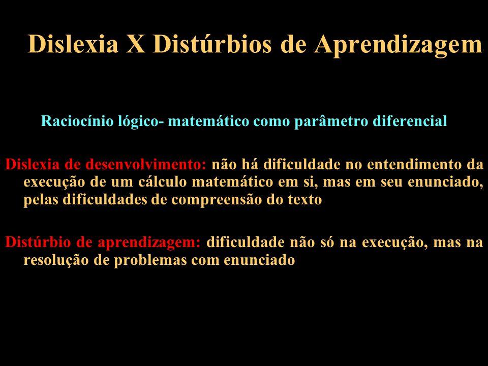 Dislexia X Distúrbios de Aprendizagem