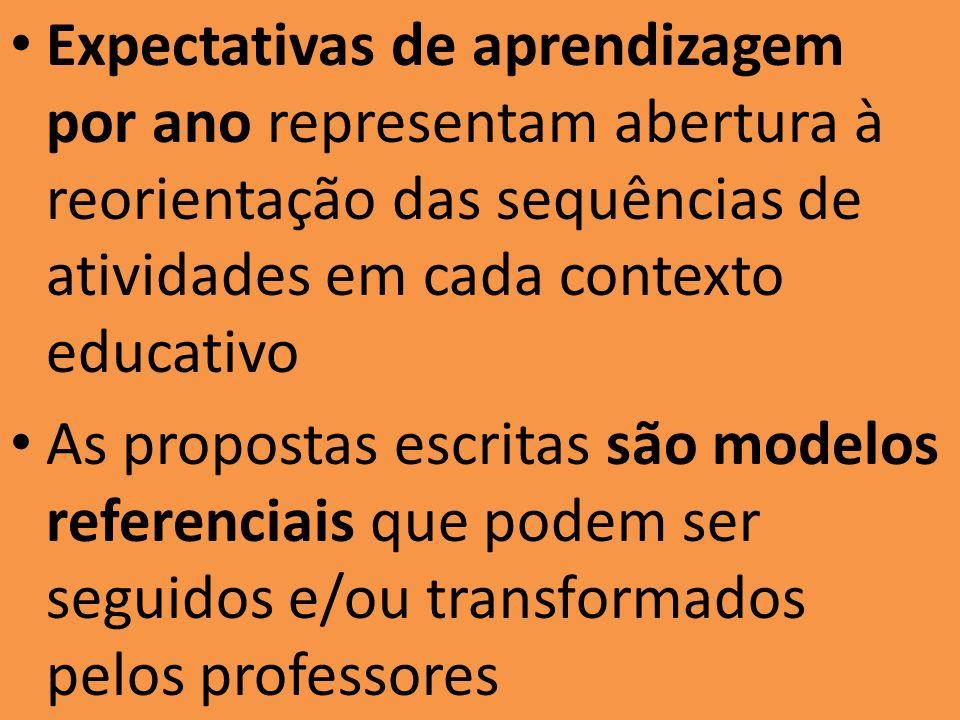Expectativas de aprendizagem por ano representam abertura à reorientação das sequências de atividades em cada contexto educativo