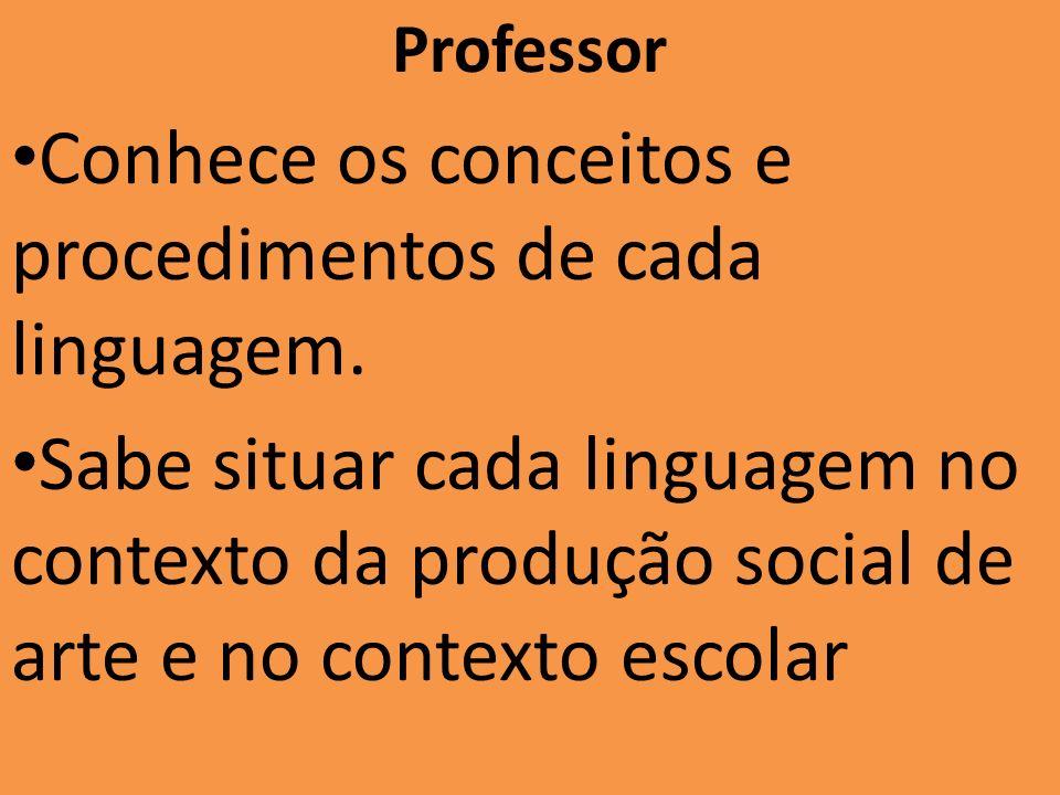 Conhece os conceitos e procedimentos de cada linguagem.