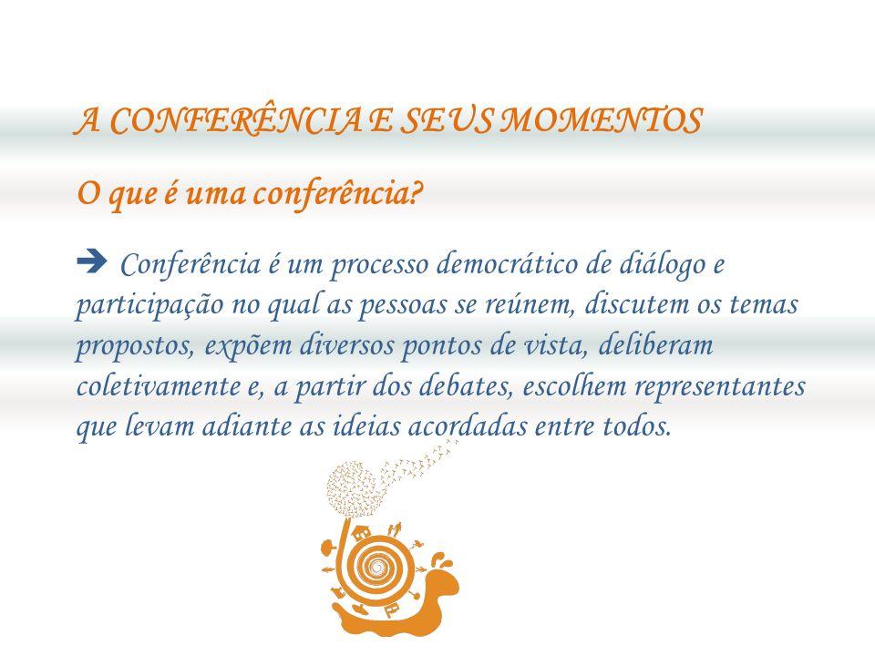 A CONFERÊNCIA E SEUS MOMENTOS O que é uma conferência