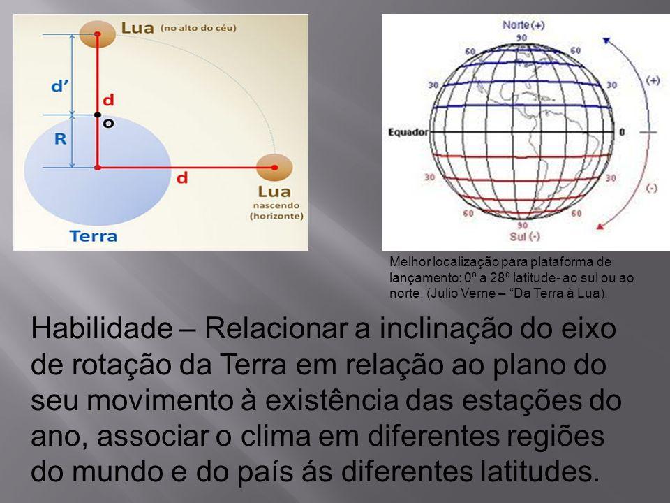 Melhor localização para plataforma de lançamento: 0º a 28º latitude- ao sul ou ao norte. (Julio Verne – Da Terra à Lua).